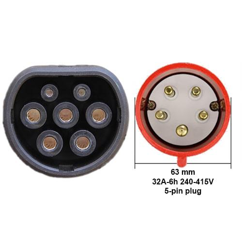 3-EV EVSE Type2 (3x32A) Câble de recharge véhicule électrique